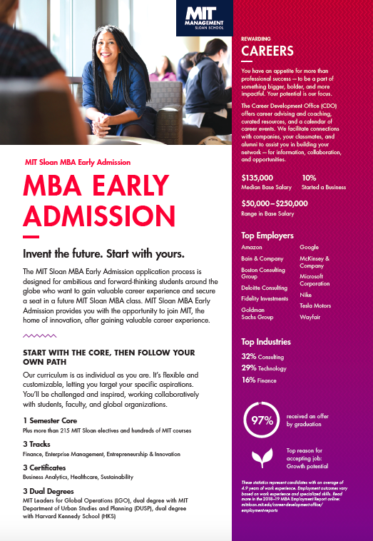 MBA Early Admission Fact Sheet Download
